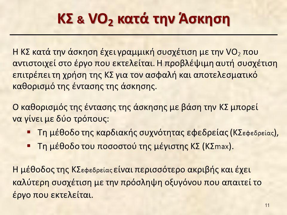 Σχέση μεταξύ ΚΣ και VO2 κατά την Άσκηση