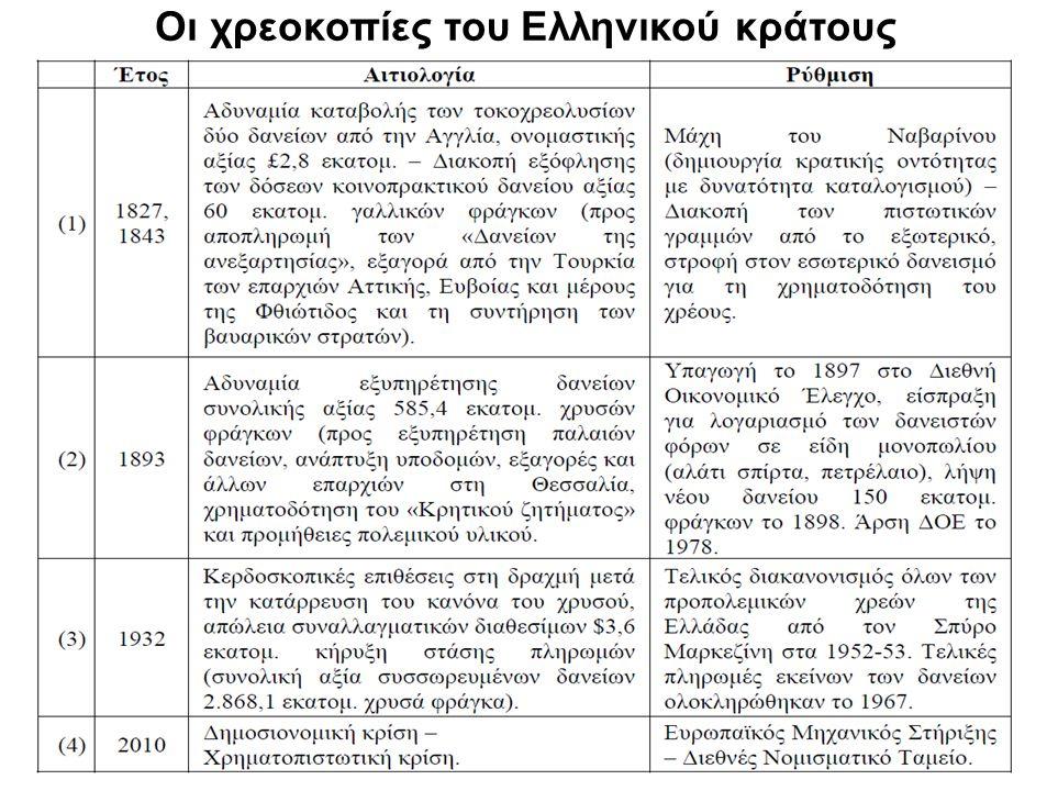 Οι χρεοκοπίες του Ελληνικού κράτους