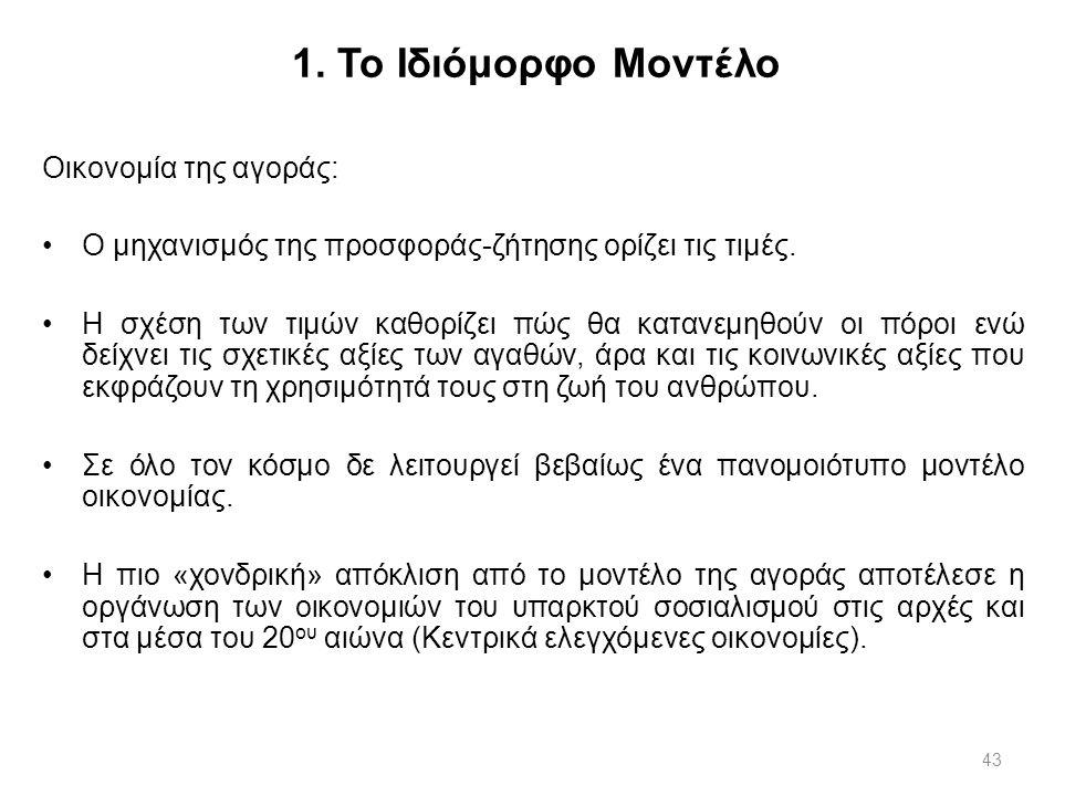 1. Το Ιδιόμορφο Μοντέλο Οικονομία της αγοράς: