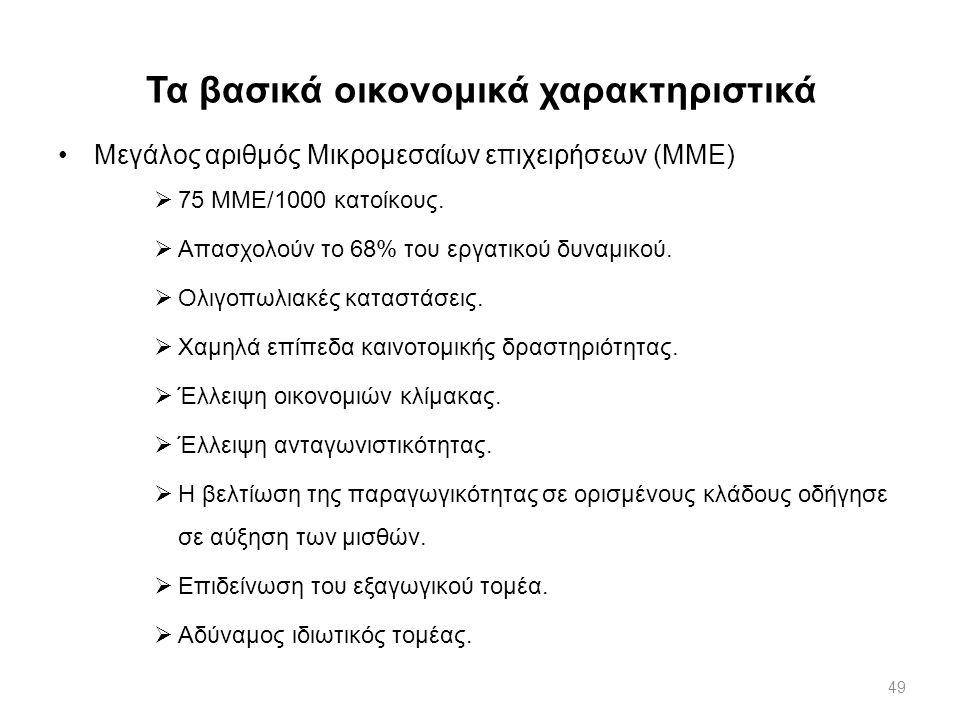 Τα βασικά οικονομικά χαρακτηριστικά