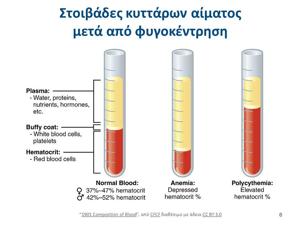 Υλικά Ηπαρινισμένα ή μη, τριχοειδή σωληνάρια. Πλαστελίνη.