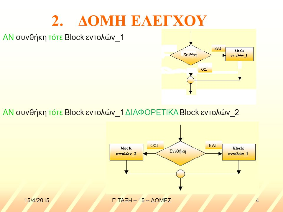 2. ΔΟΜΗ ΕΛΕΓΧΟΥ ΑΝ συνθήκη τότε Block εντολών_1