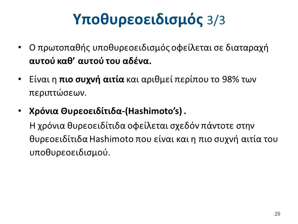 Υπερθυρεοειδισμός (θυρεοτοξίκωση)