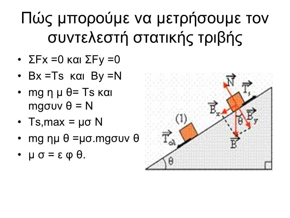 Πώς μπορούμε να μετρήσουμε τον συντελεστή στατικής τριβής