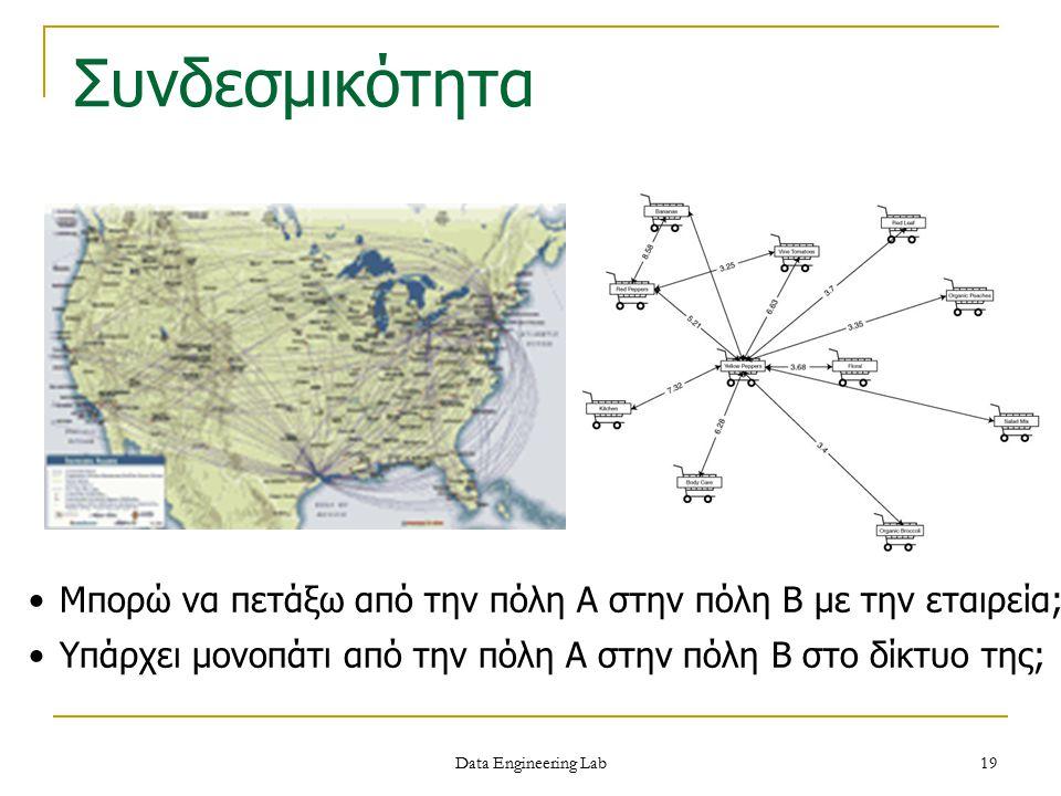 Συνδεσμικότητα Μπορώ να πετάξω από την πόλη Α στην πόλη Β με την εταιρεία; Υπάρχει μονοπάτι από την πόλη Α στην πόλη Β στο δίκτυο της;