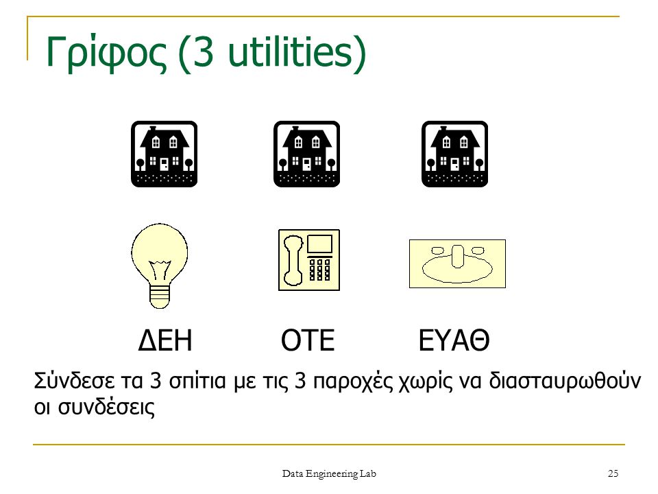 Γρίφος (3 utilities) ΔΕΗ ΟΤΕ ΕΥΑΘ
