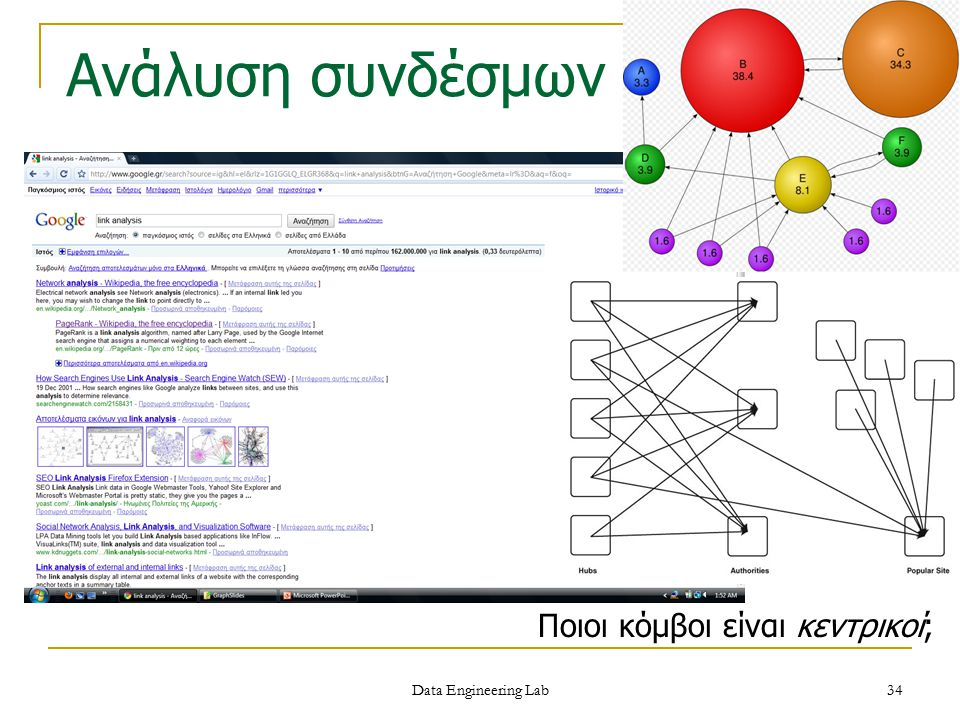 Ανάλυση συνδέσμων Ποιοι κόμβοι είναι κεντρικοί; Data Engineering Lab