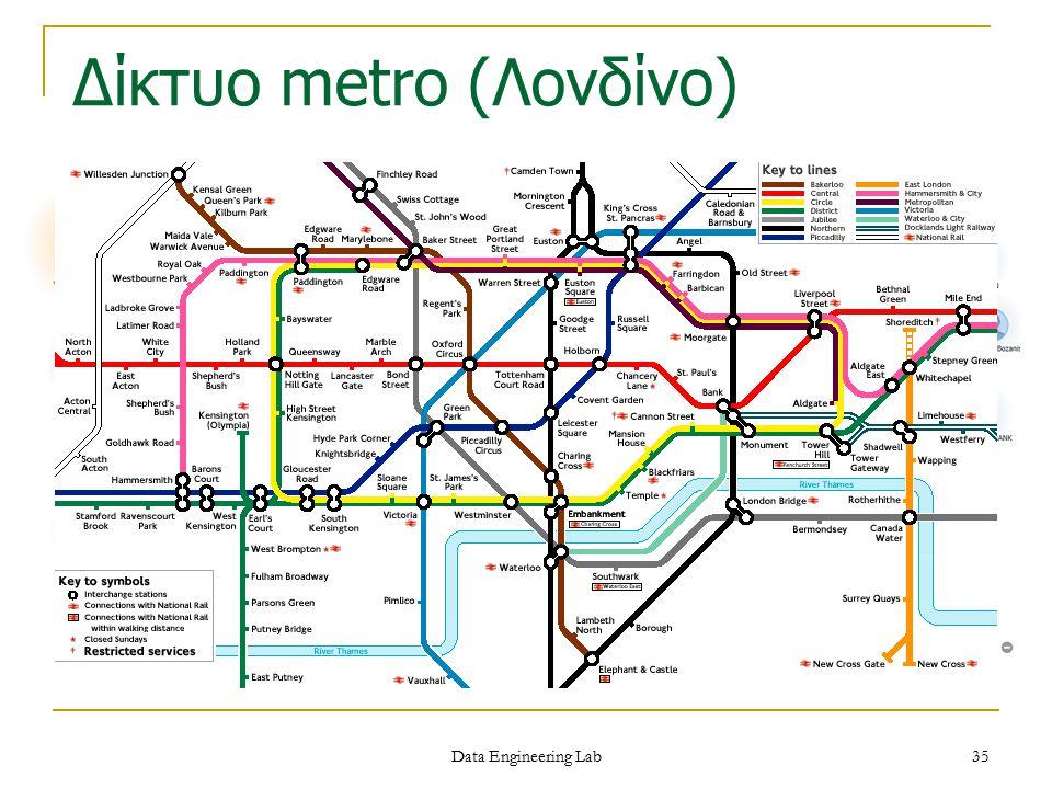 Δίκτυο metro (Λονδίνο)