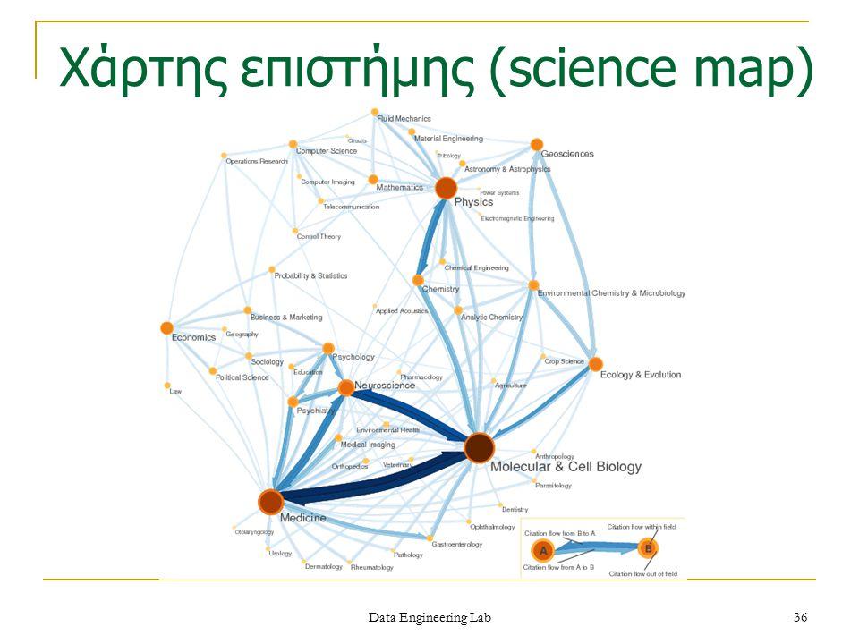 Χάρτης επιστήμης (science map)
