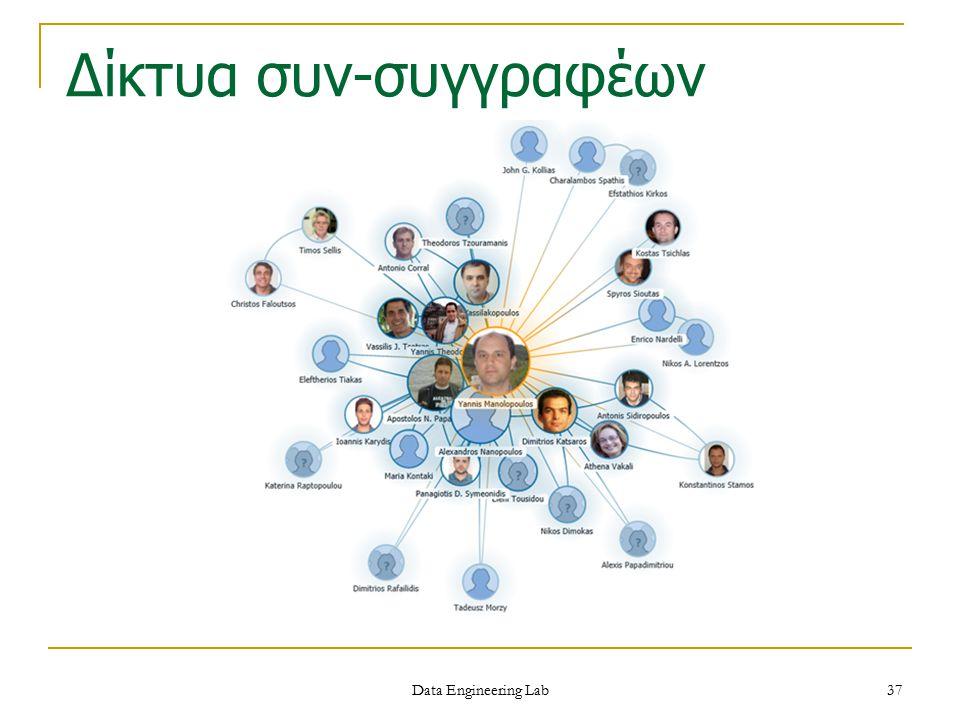 Δίκτυα συν-συγγραφέων