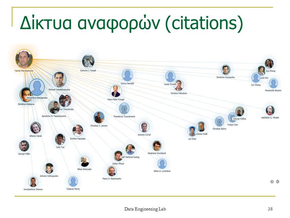 Δίκτυα αναφορών (citations)