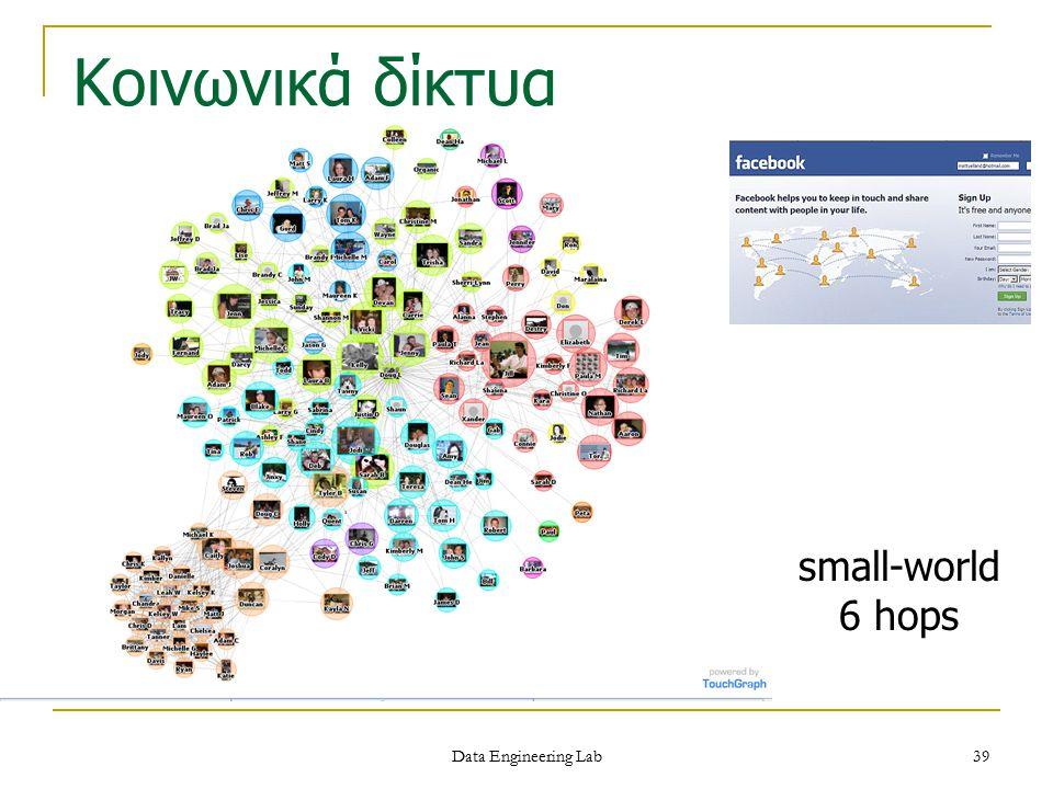 Κοινωνικά δίκτυα small-world 6 hops Data Engineering Lab