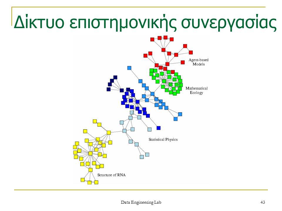 Δίκτυο επιστημονικής συνεργασίας
