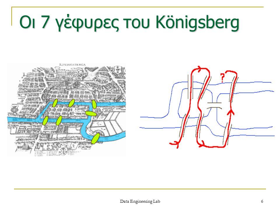 Οι 7 γέφυρες του Königsberg