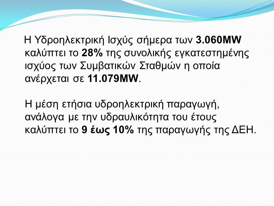 Η Υδροηλεκτρική Ισχύς σήμερα των 3