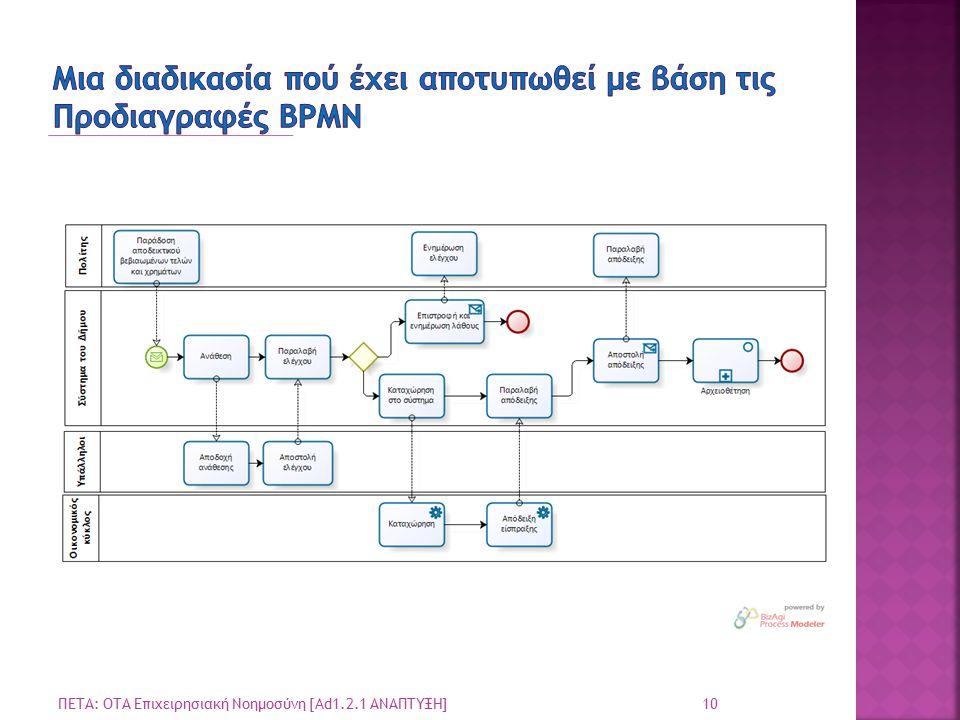 Μια διαδικασία πού έχει αποτυπωθεί με βάση τις Προδιαγραφές BPMN