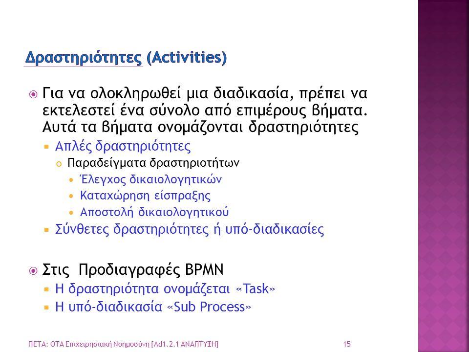 Δραστηριότητες (Activities)