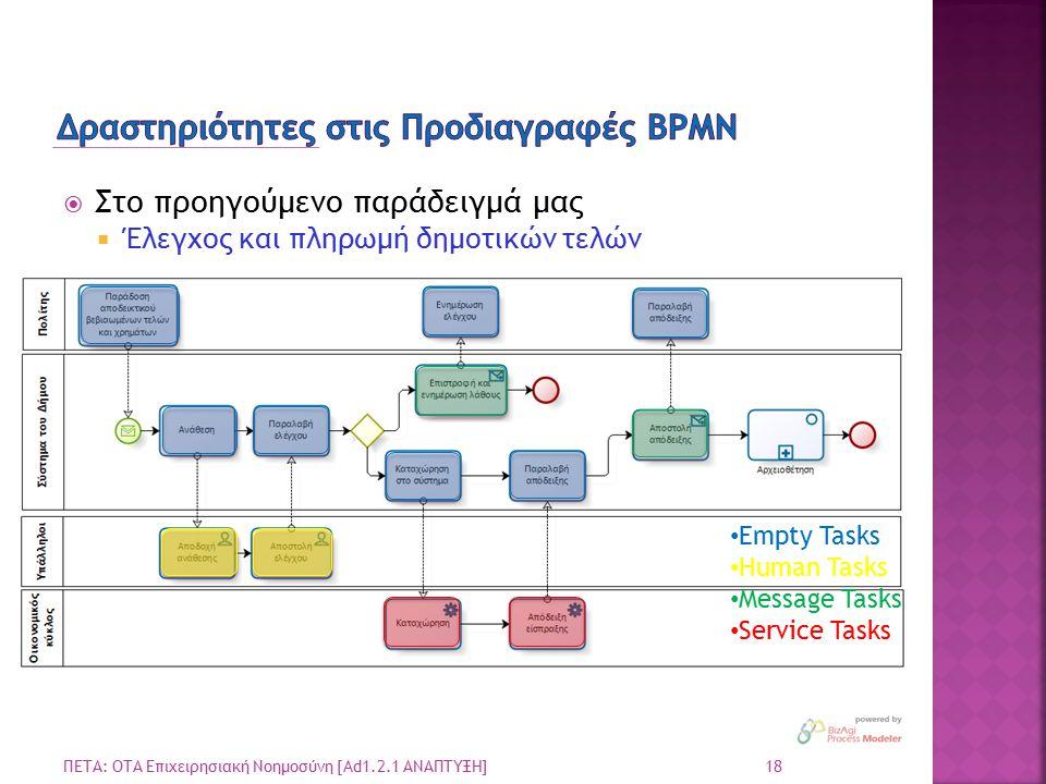 Δραστηριότητες στις Προδιαγραφές BPMN