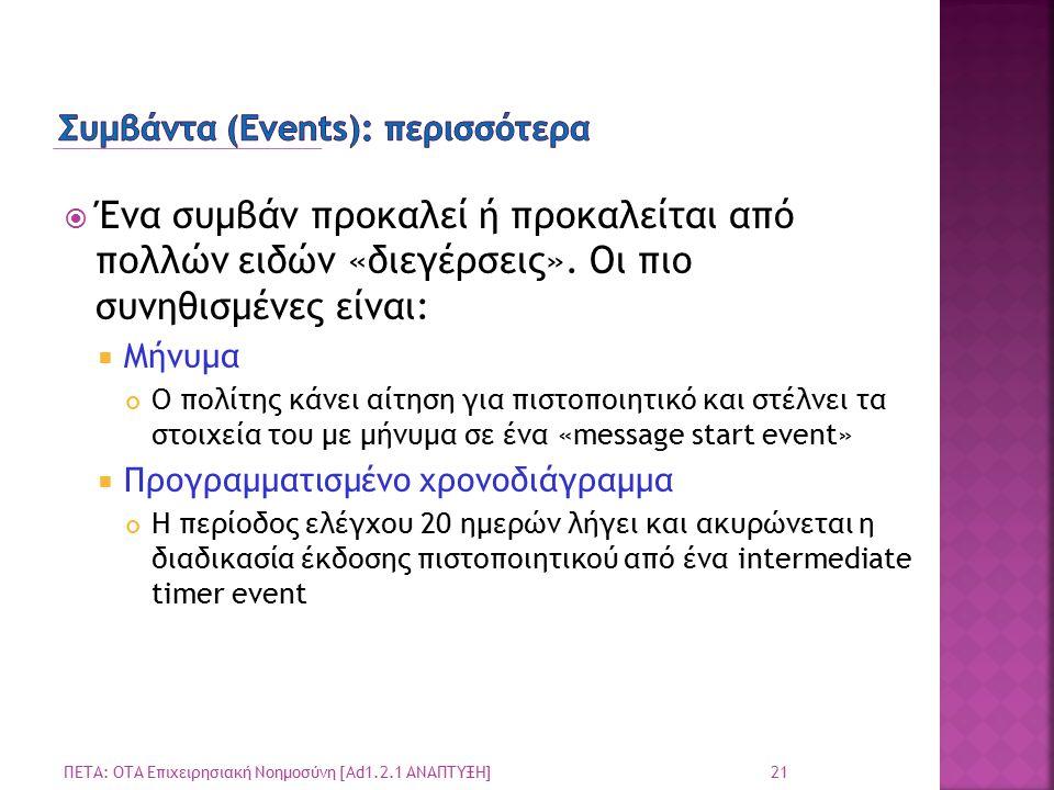 Συμβάντα (Events): περισσότερα