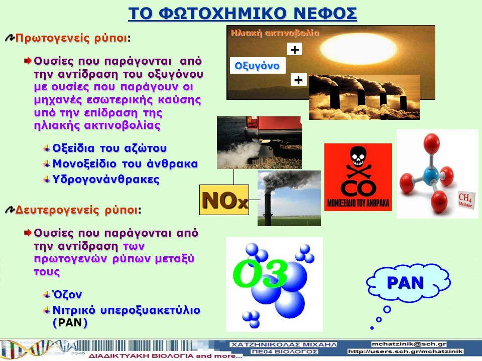 ΝΟx ΤΟ ΦΩΤΟΧΗΜΙΚΟ ΝΕΦΟΣ PAN + Πρωτογενείς ρύποι: