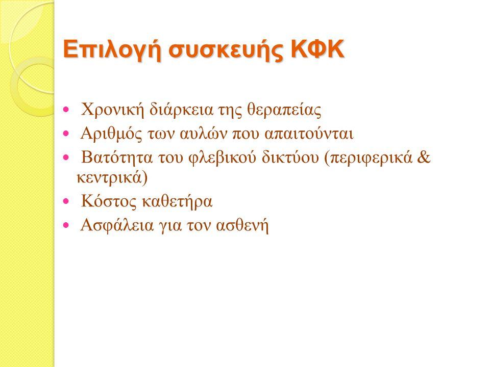 Επιλογή συσκευής ΚΦΚ Χρονική διάρκεια της θεραπείας