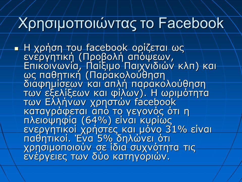 Χρησιμοποιώντας το Facebook