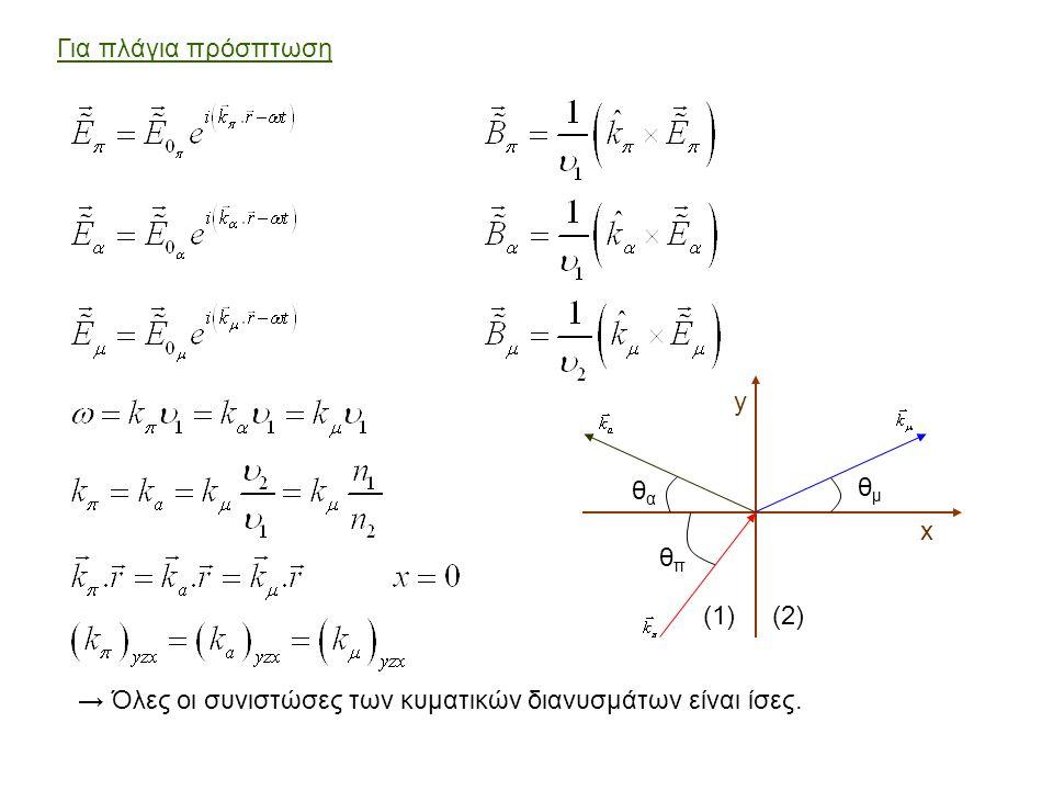 Για πλάγια πρόσπτωση x. y. (1) (2) θμ. θα.