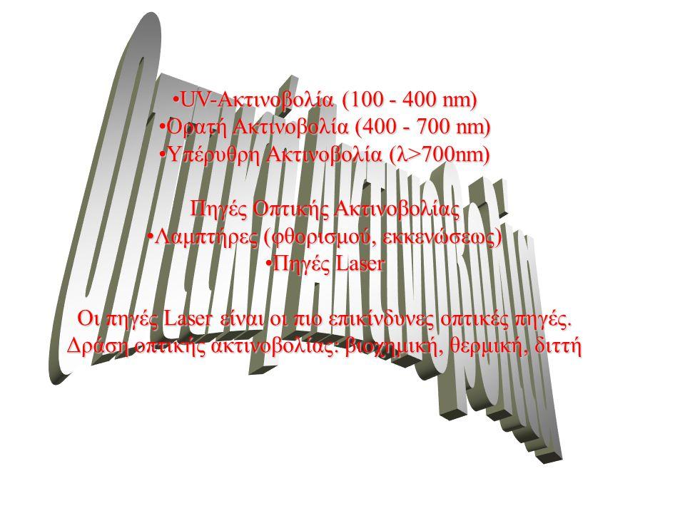 Οπτική Ακτινοβολία UV-Ακτινοβολία (100 - 400 nm)