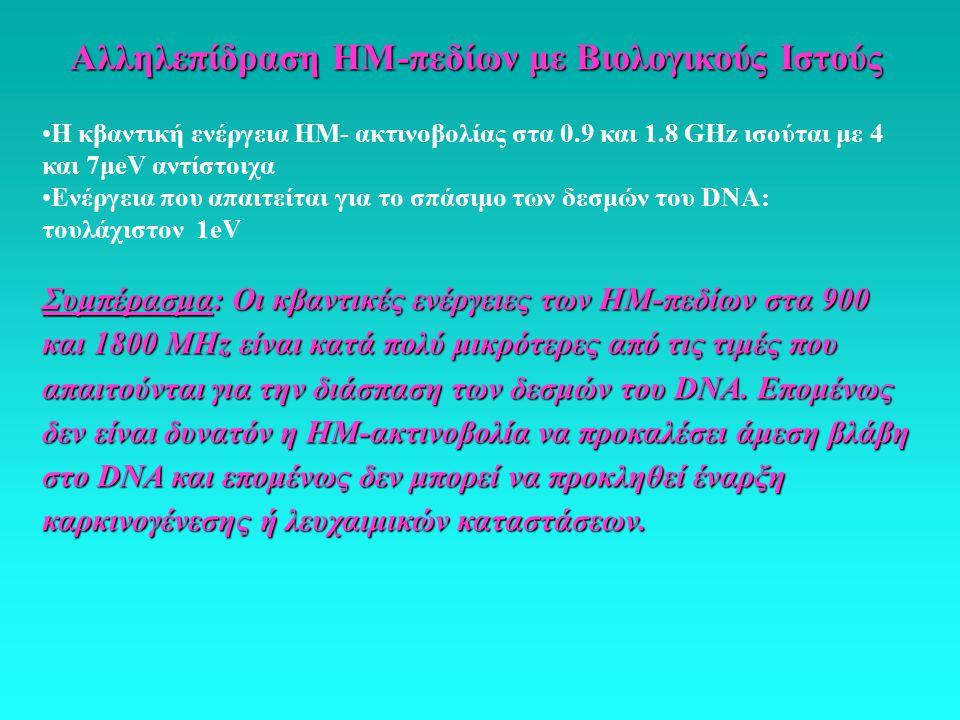 Αλληλεπίδραση ΗΜ-πεδίων με Βιολογικούς Ιστούς