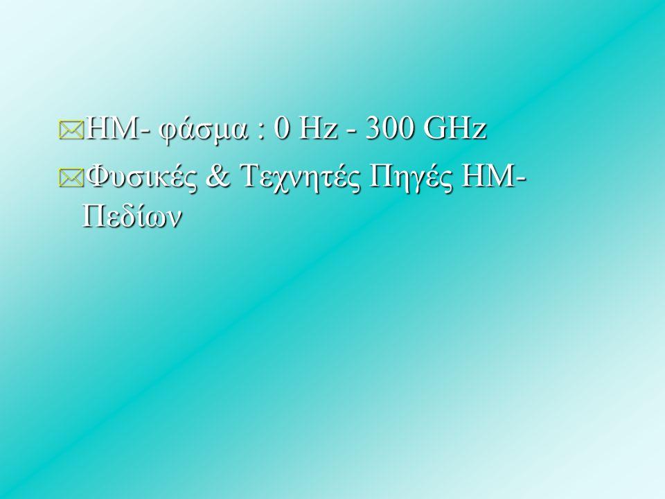 ΗΜ- φάσμα : 0 Hz - 300 GHz Φυσικές & Τεχνητές Πηγές ΗΜ-Πεδίων