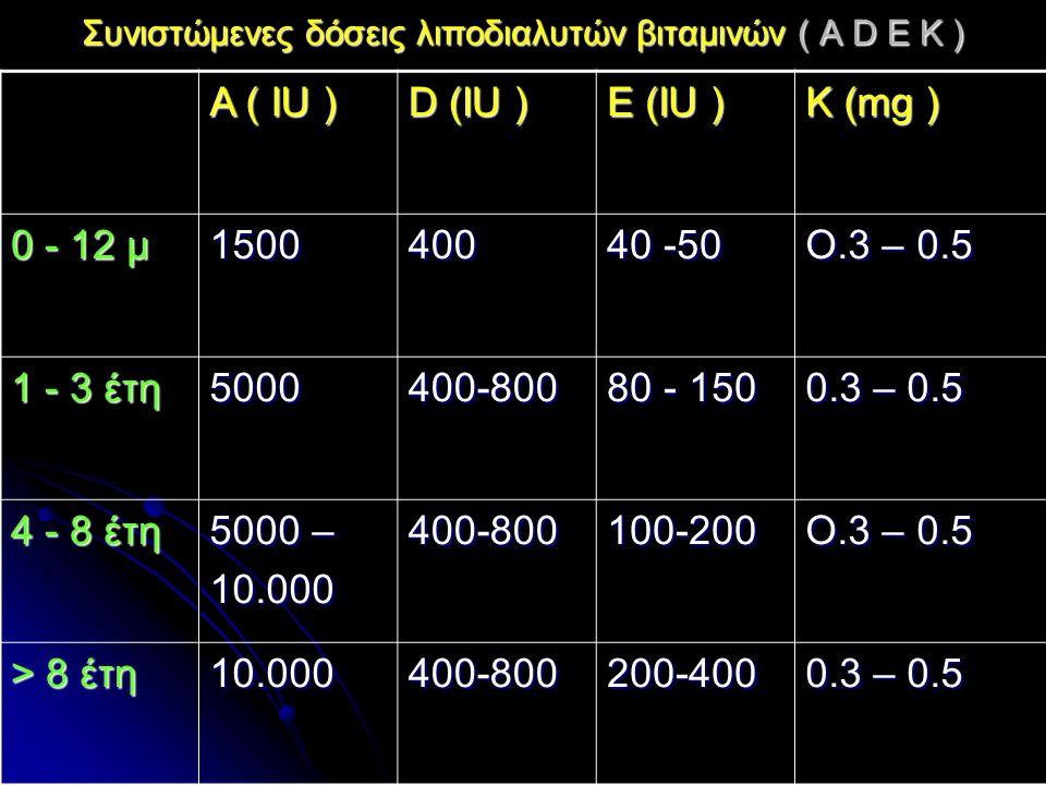 Συνιστώμενες δόσεις λιποδιαλυτών βιταμινών ( A D E K )
