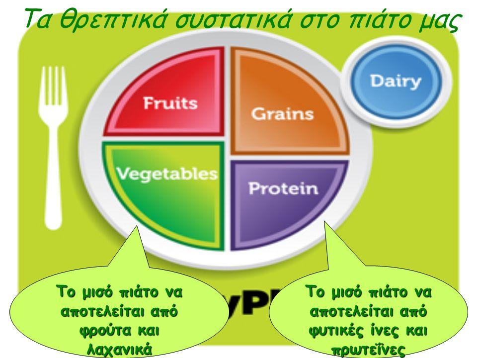 Τα θρεπτικά συστατικά στο πιάτο μας