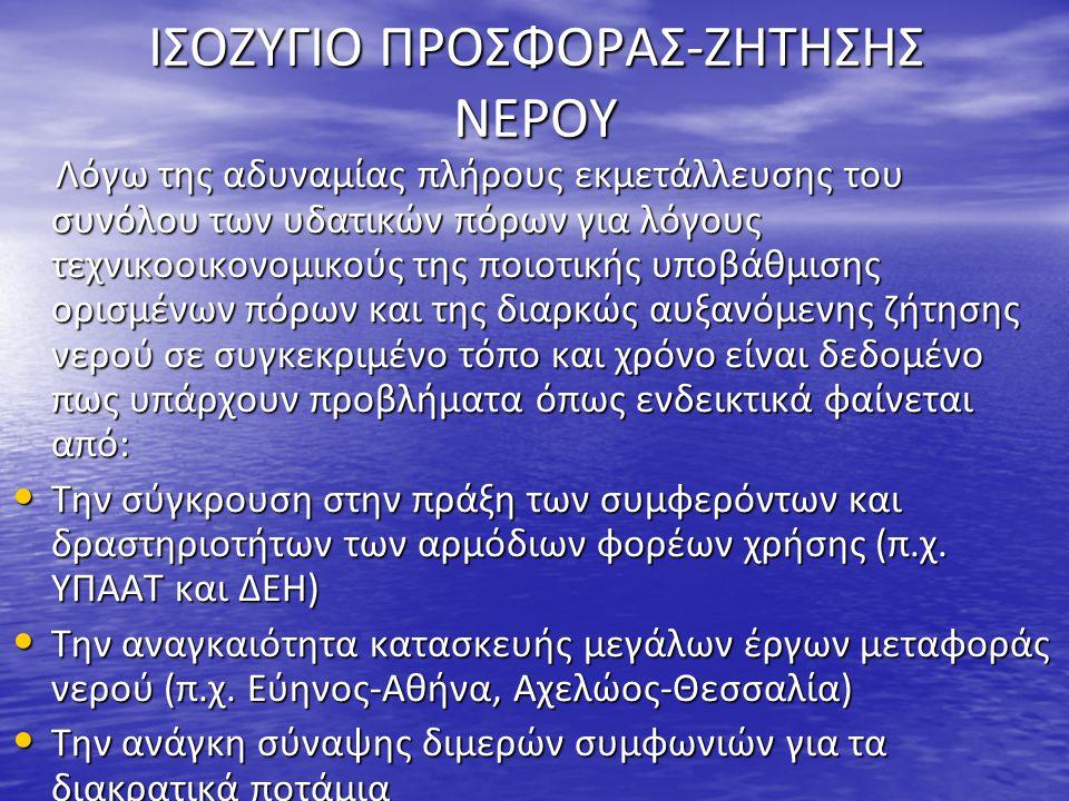 ΙΣΟΖΥΓΙΟ ΠΡΟΣΦΟΡΑΣ-ΖΗΤΗΣΗΣ ΝΕΡΟΥ