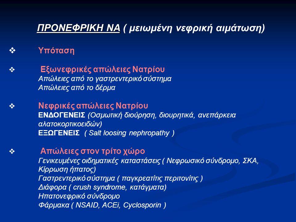 ΠΡΟΝΕΦΡΙΚΗ ΝΑ ( μειωμένη νεφρική αιμάτωση)