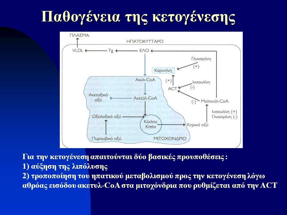 Παθογένεια της κετογένεσης