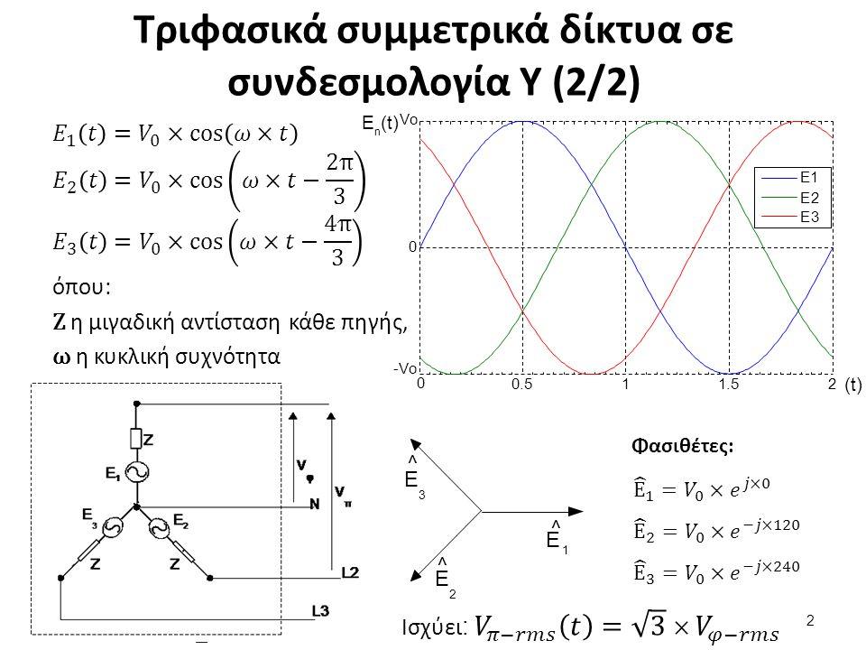 Ηλεκτρική ισχύς σε τριφασικά συμμετρικά δίκτυα