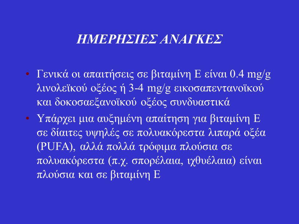 ΗΜΕΡΗΣΙΕΣ ΑΝΑΓΚΕΣ