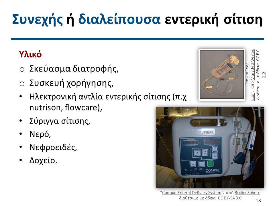 Νοσηλευτική παρακολούθηση (1 από 3)