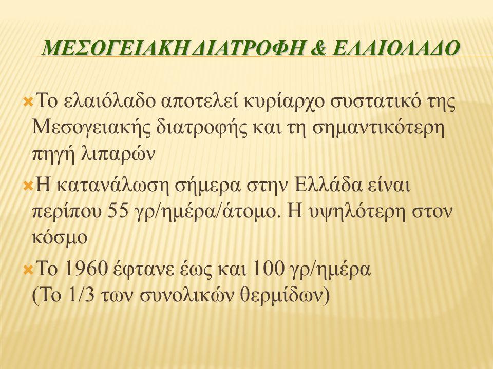 Μεσογειακη διατροφη & ελαιολαδο
