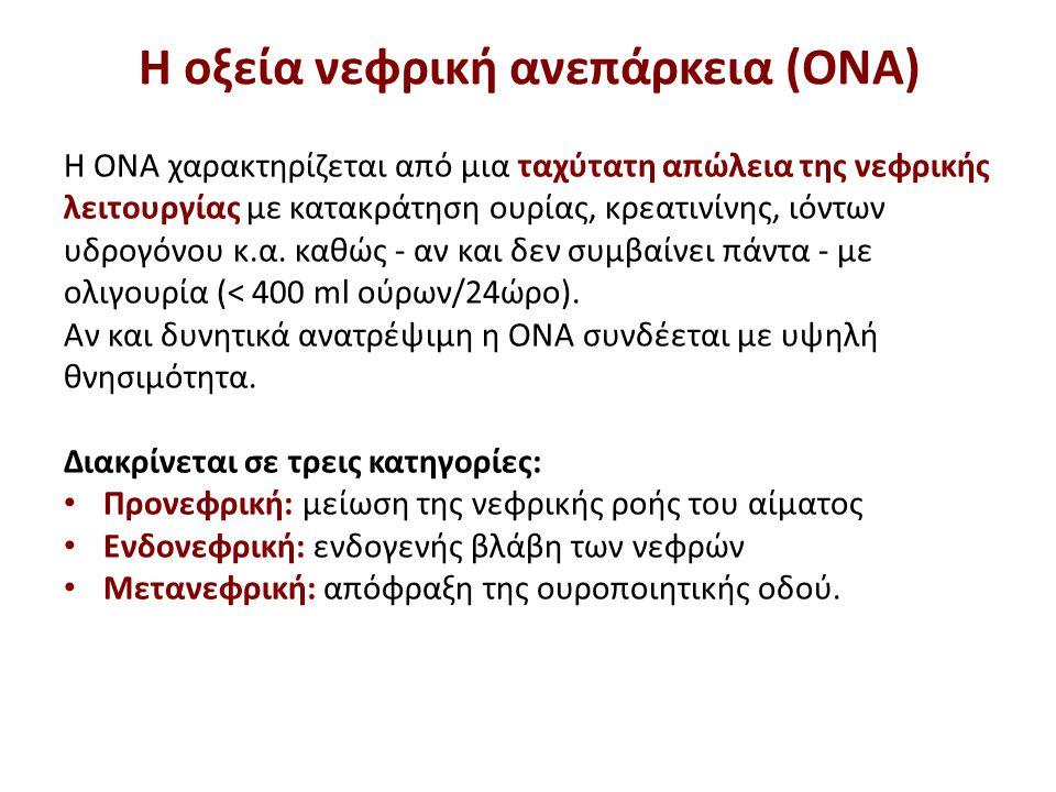 Προνεφρική οξεία νεφρική ανεπάρκεια (1 από 2)
