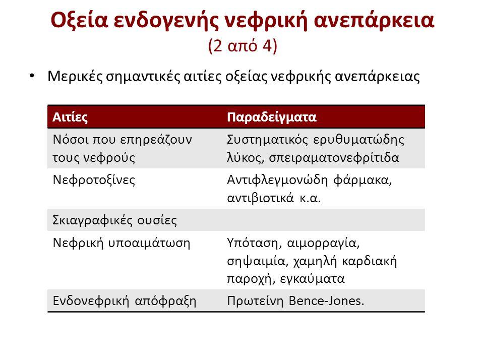 Οξεία ενδογενής νεφρική ανεπάρκεια (3 από 4)