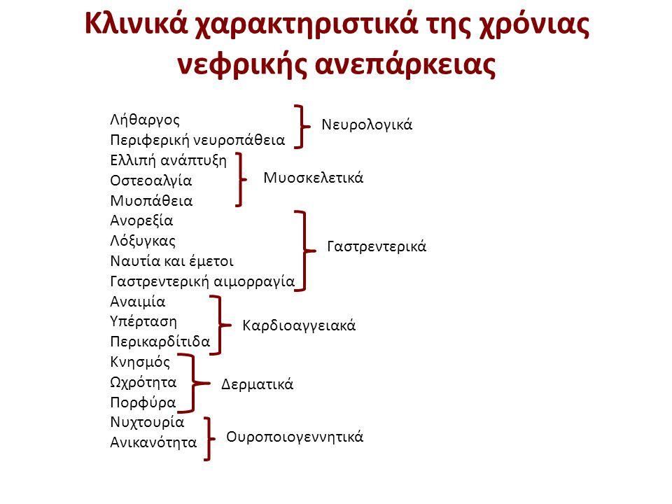 Μηχανισμοί πρωτεϊνουρίας