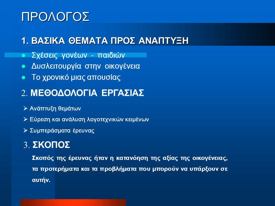 ΠΡΟΛΟΓΟΣ 1. ΒΑΣΙΚΑ ΘΕΜΑΤΑ ΠΡΟΣ ΑΝΑΠΤΥΞΗ