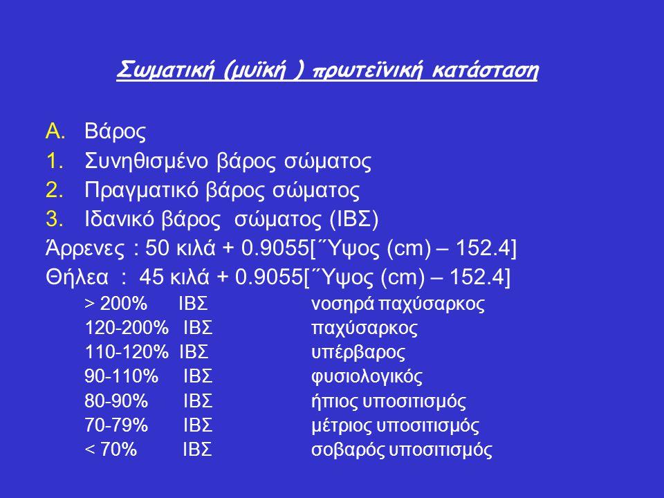 Σωματική (μυϊκή ) πρωτεϊνική κατάσταση
