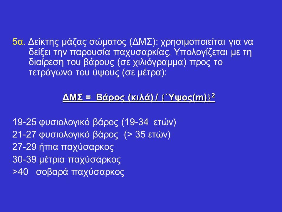 ΔΜΣ = Βάρος (κιλά) / Ύψος(m)2