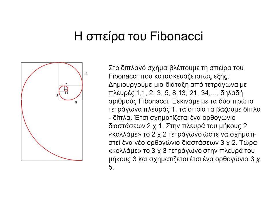 Η σπείρα του Fibonacci