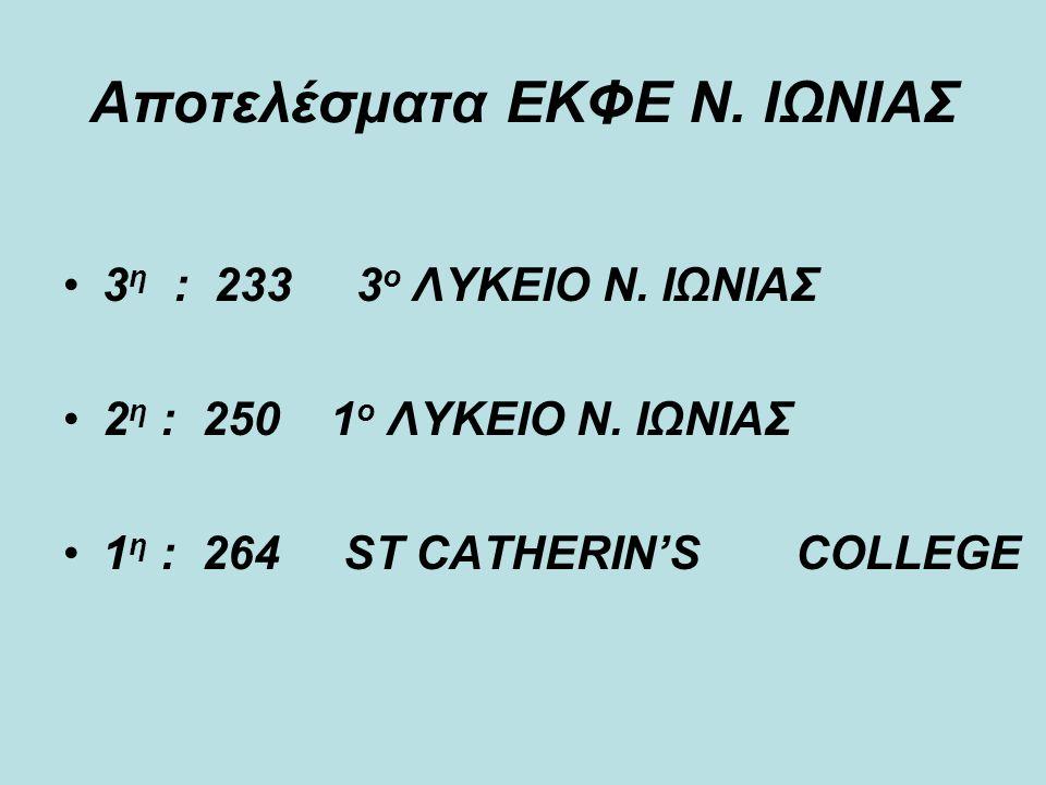 Αποτελέσματα ΕΚΦΕ Ν. ΙΩΝΙΑΣ