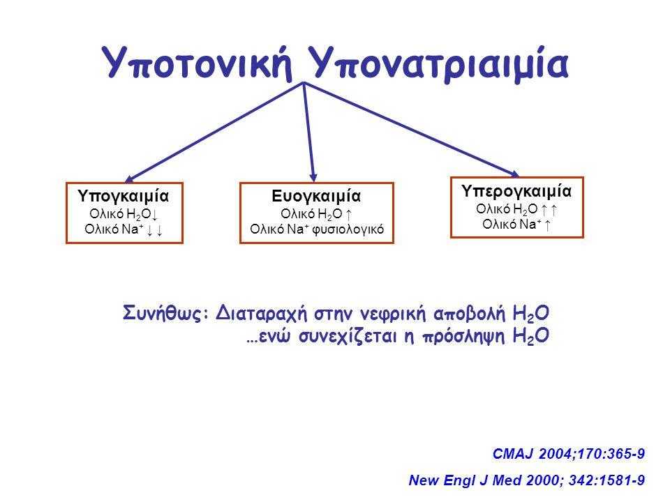 Υποτονική Υπονατριαιμία