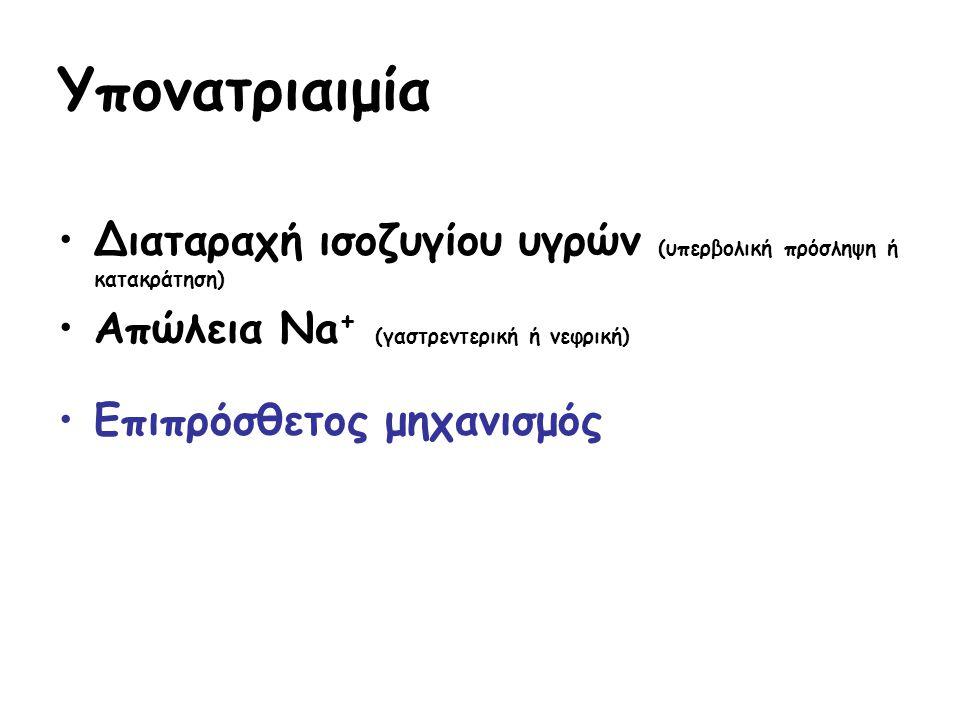 Υπονατριαιμία Διαταραχή ισοζυγίου υγρών (υπερβολική πρόσληψη ή κατακράτηση) Απώλεια Na+ (γαστρεντερική ή νεφρική)