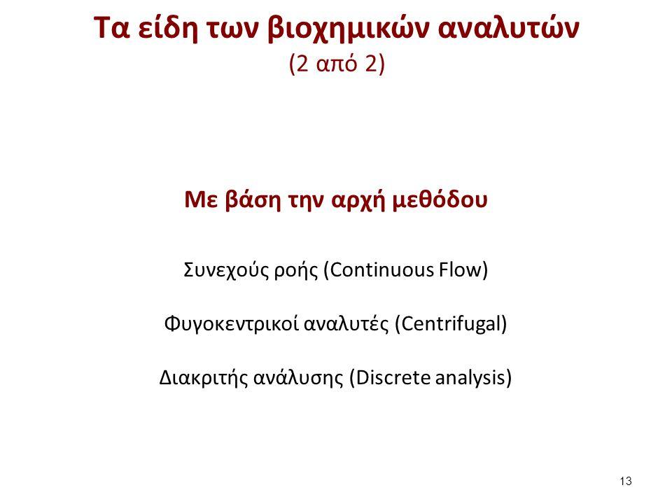 H εξέλιξη των αναλυτών συνεχούς ροής (1 από 17)